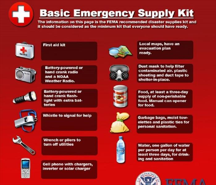 General What do I put in an Emergency Supply Kit?